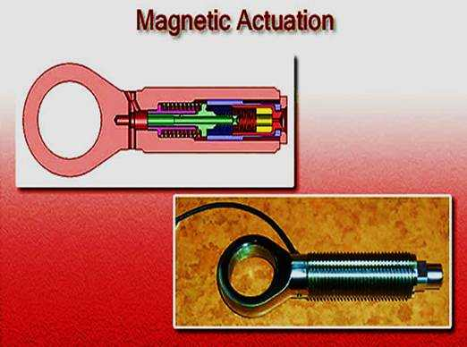 Magnetic Actuation for Flight Hardware, Medical & Industrial