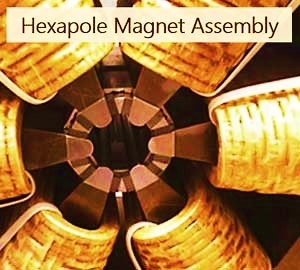 Halbach Array with Hexapole Magnets